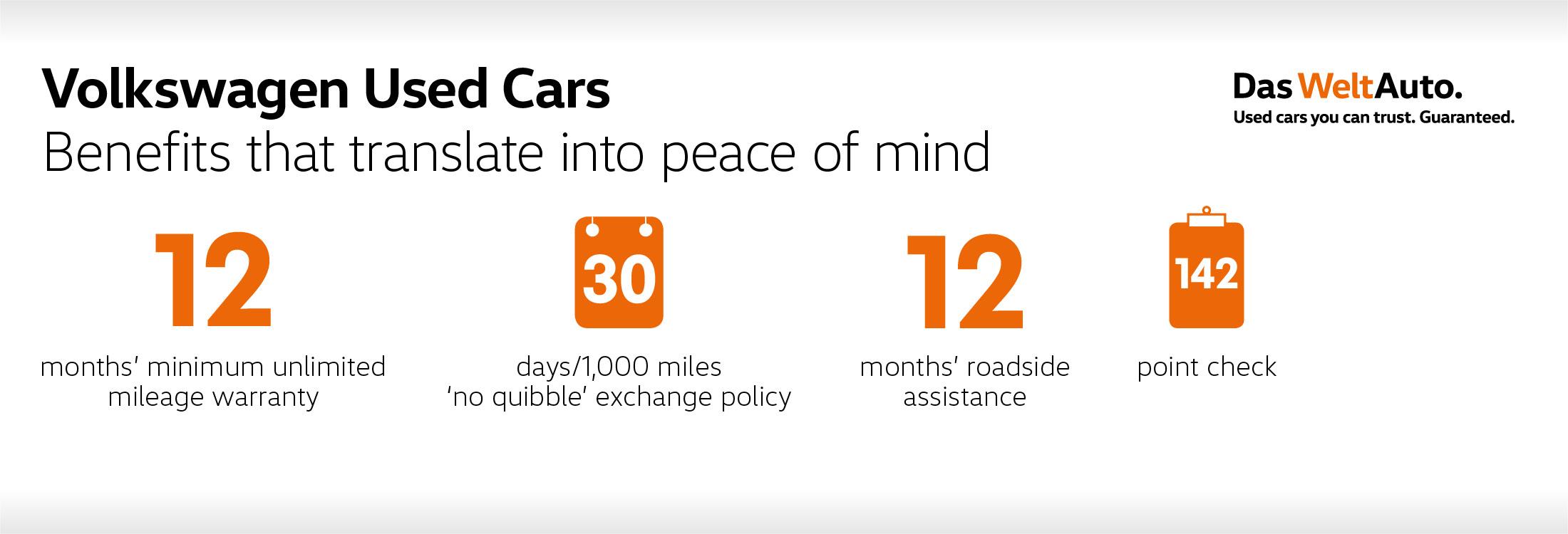 Das WeltAuto Benefits